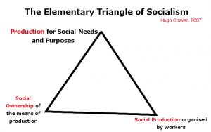 مثلث سوسیالیسم چاوز