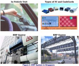 خود پرداز روی داشپورت برای ثبت و پرداخت هزینه عبور، رنگ های مختلف خود پرداز و کارت نقدی برای اتومبیل های استفاده متفاوت) شخصی، تاکسی، باری، اتوبوس...( و دروازه های ثبت کننده، مربوط به سنگاپور